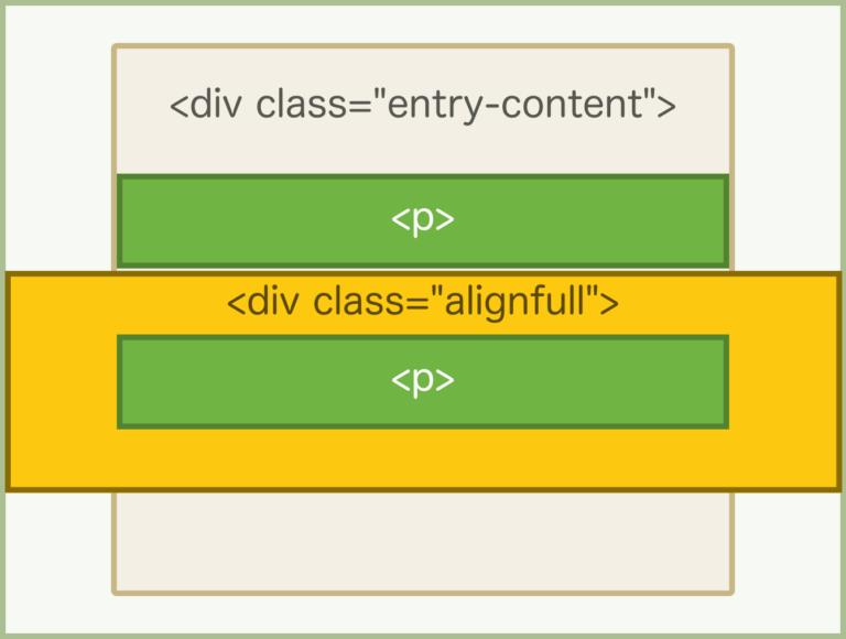 CSSで記事の一部を画面幅一杯に広げる方法