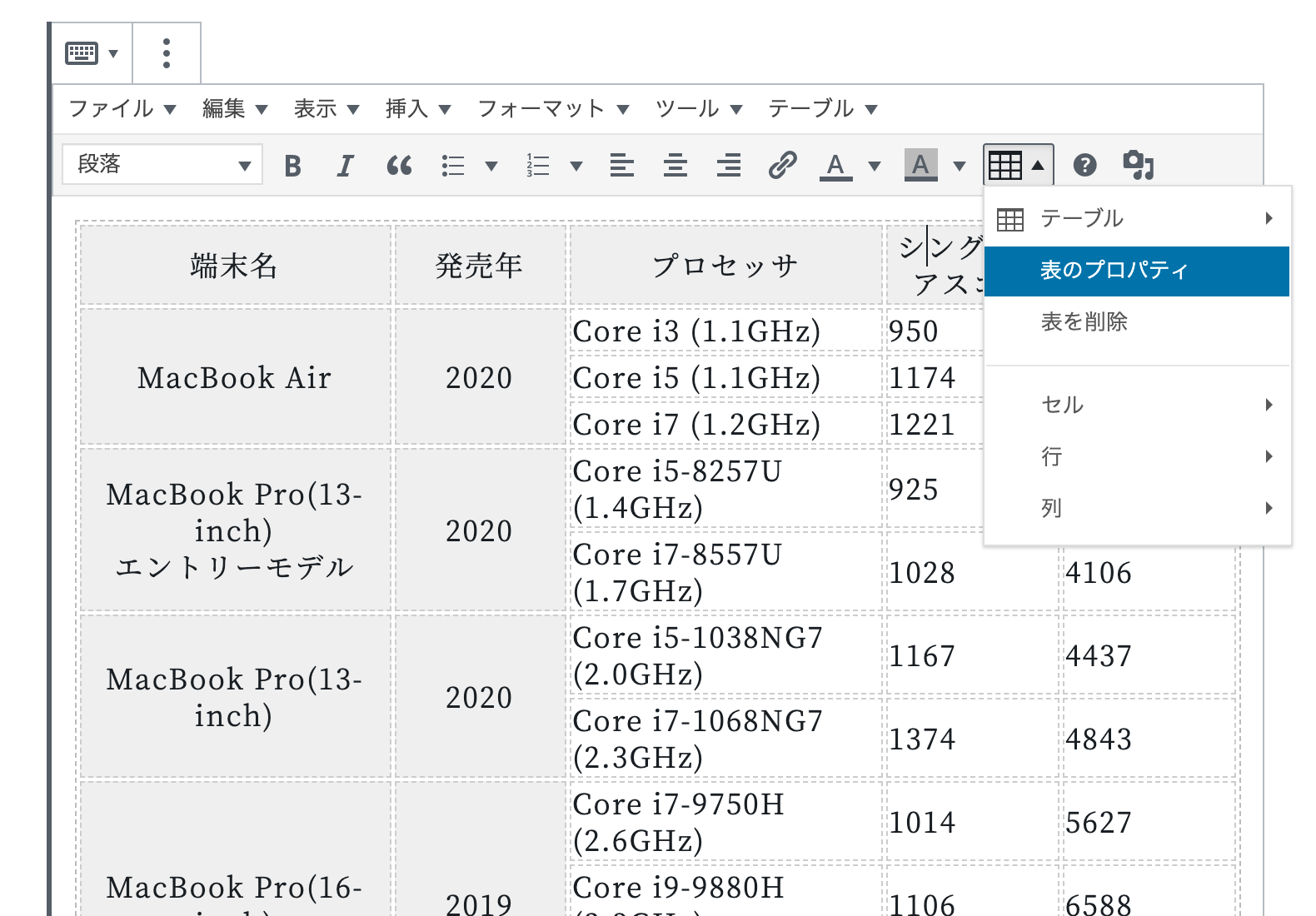 WordPressのブロックエディタで複雑な表を作る方法